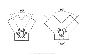 4x4 Answerman Your Offroad Questions Answered June 52478 also 033 furthermore Electronic Diagrams Of Hands besides RuBi GABA Ab120409 in addition Tex 106. on firing solution