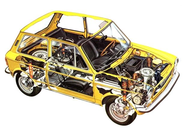 autobianchi-a112