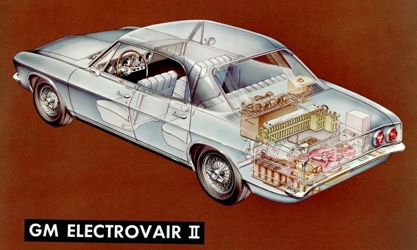 chevrolet-electrovair-2-7
