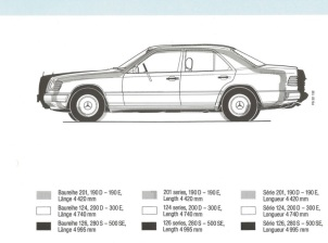30 years ago: Mercedes-Benz introduces the w124 | Ran When Parked